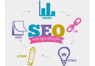 五种提高网站排名的方法(SEO)